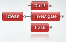 Brainstorm Prioritera och förfina
