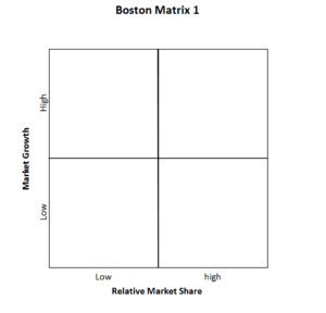 mm_bostonmatrix